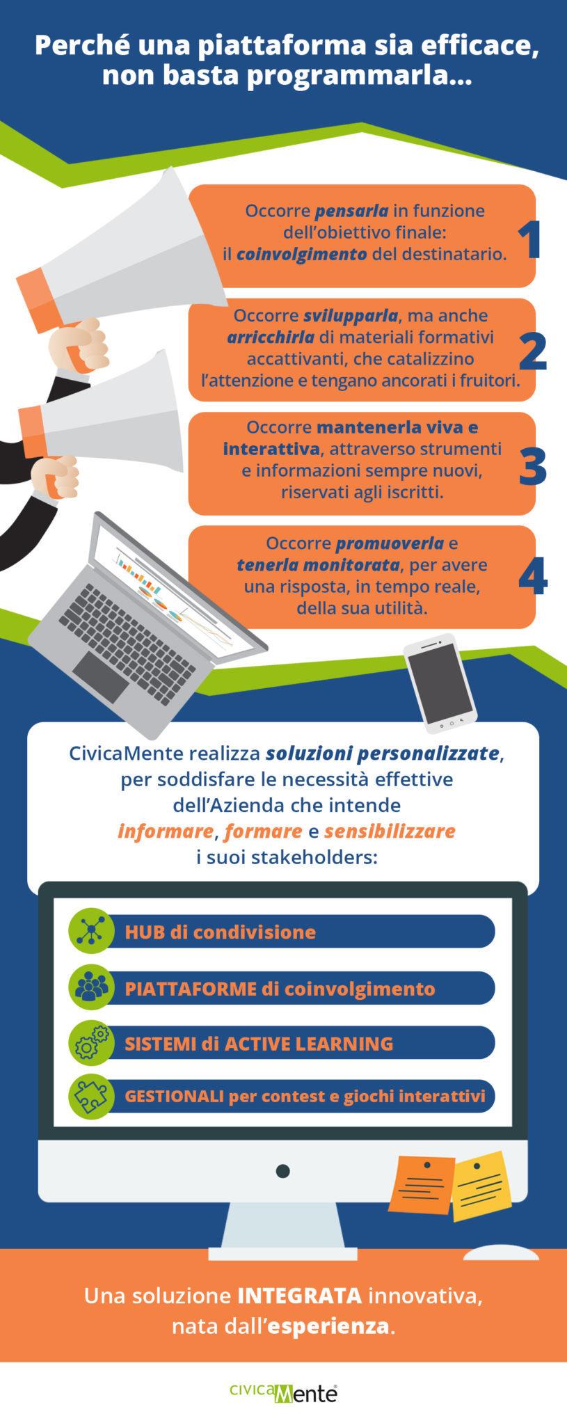 Piattaforme di Active Learning